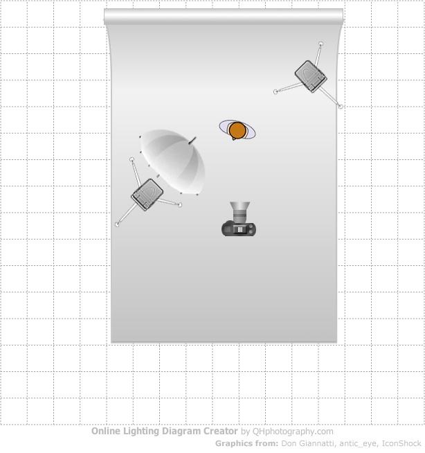 Generador online de esquemas de iluminacion.